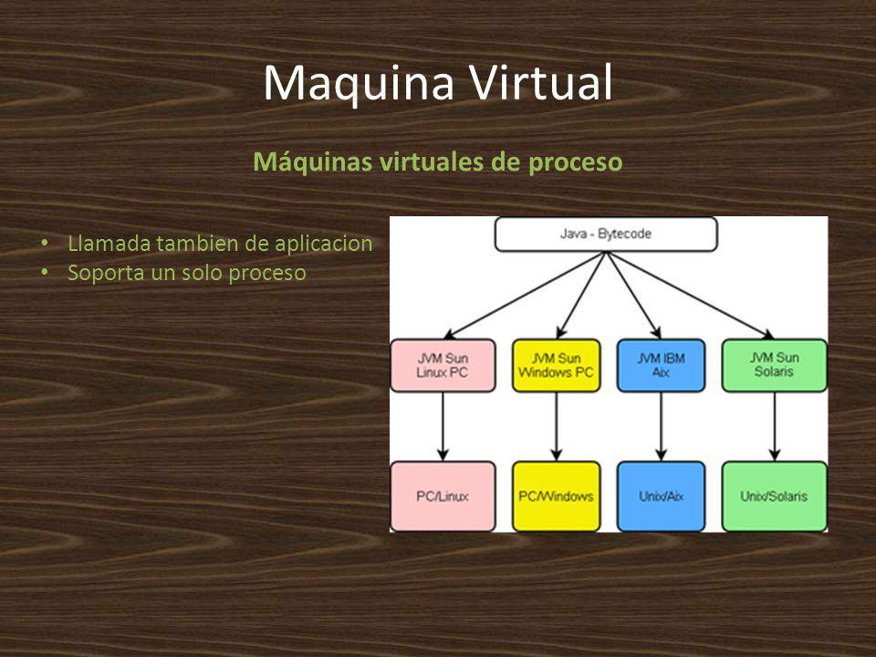 Maquina Virtual Máquinas virtuales de proceso Llamada tambien de aplicacion Soporta un solo proceso