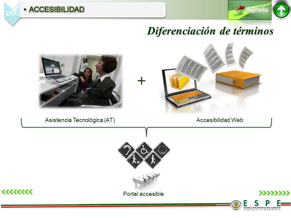 Diferenciación de términos + Asistencia Tecnológica (AT)Accesibilidad Web Portal accesible