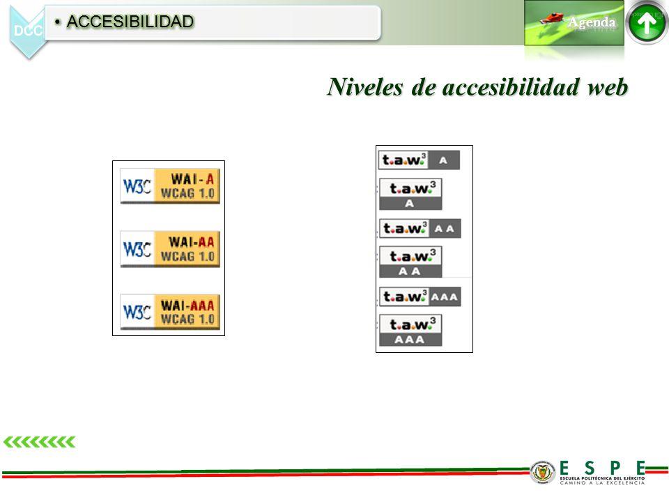 Niveles de accesibilidad web