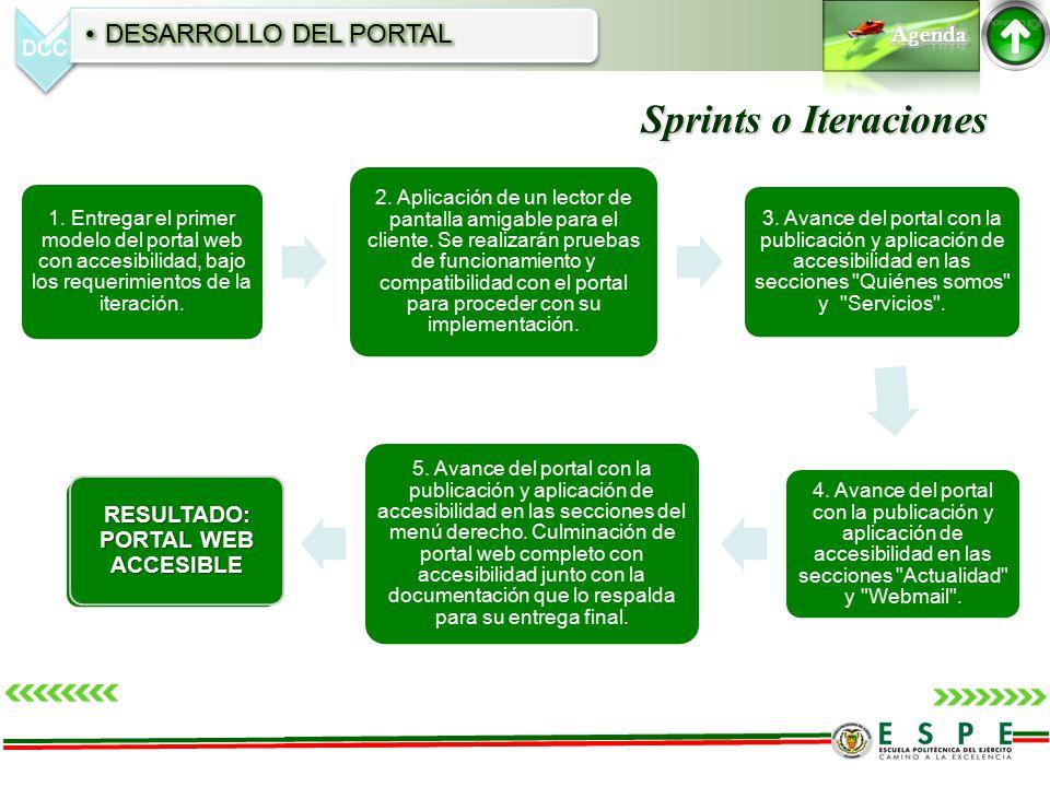 Sprints o Iteraciones. 1. Entregar el primer modelo del portal web con accesibilidad, bajo los requerimientos de la iteración.. 2. Aplicación de un le