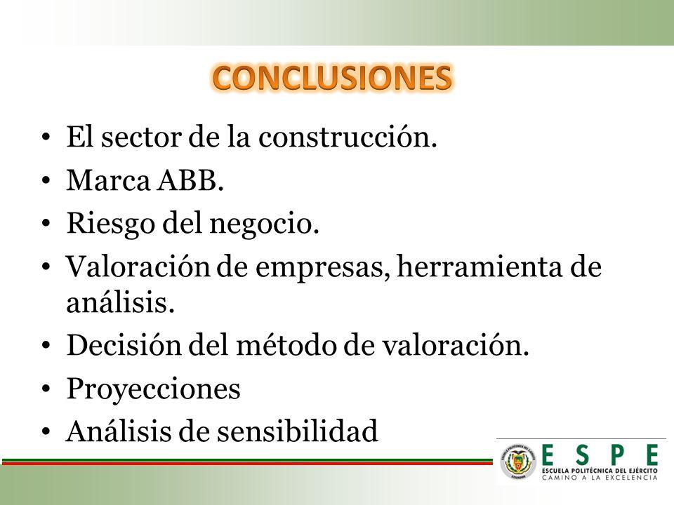 El sector de la construcción.Marca ABB. Riesgo del negocio.