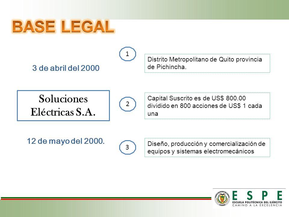 Distribuidores – OTESA Integradores – Precio Calidad Consumidor Final Empresas Eléctricas - Minibreakes