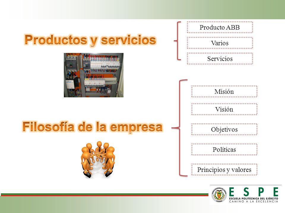 Producto ABB Varios Misión Visión Objetivos Políticas Principios y valores Servicios
