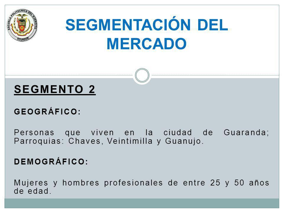 SEGMENTO 2 GEOGRÁFICO: Personas que viven en la ciudad de Guaranda; Parroquias: Chaves, Veintimilla y Guanujo. DEMOGRÁFICO: Mujeres y hombres profesio