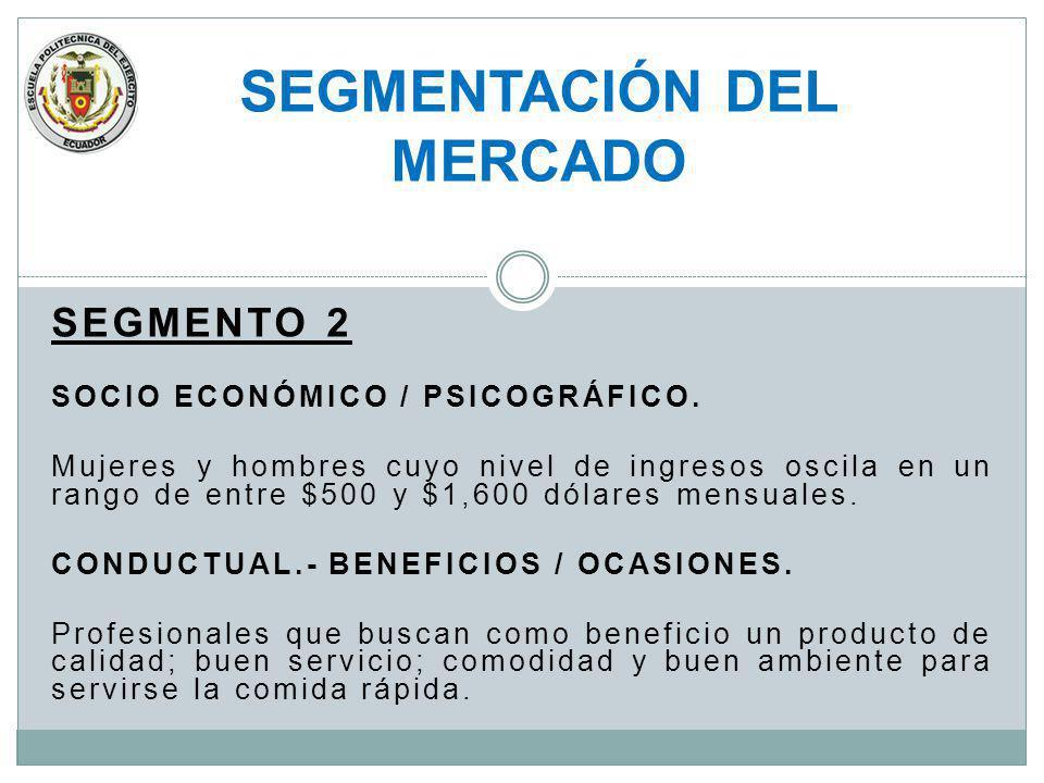 SEGMENTO 2 SOCIO ECONÓMICO / PSICOGRÁFICO. Mujeres y hombres cuyo nivel de ingresos oscila en un rango de entre $500 y $1,600 dólares mensuales. CONDU