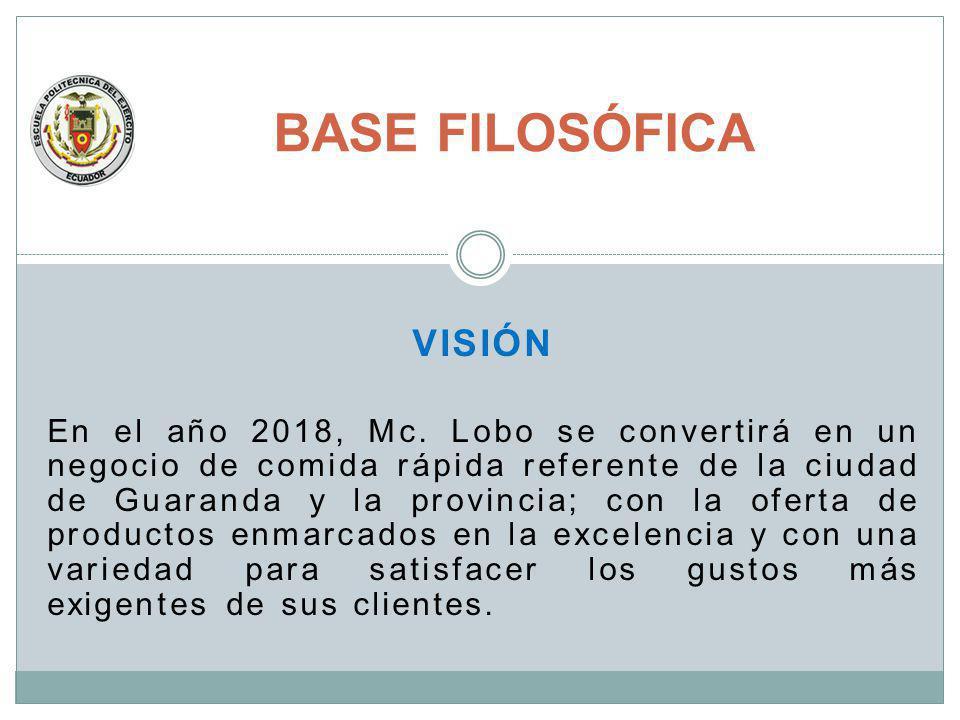 VISIÓN En el año 2018, Mc. Lobo se convertirá en un negocio de comida rápida referente de la ciudad de Guaranda y la provincia; con la oferta de produ