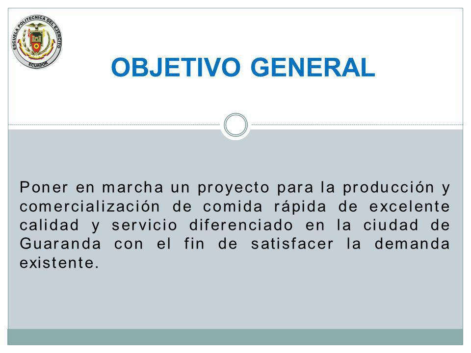 CONCLUSIONES Un alto porcentaje de la población de la ciudad de Guaranda; el 94.16%, gusta de comer comida rápida.