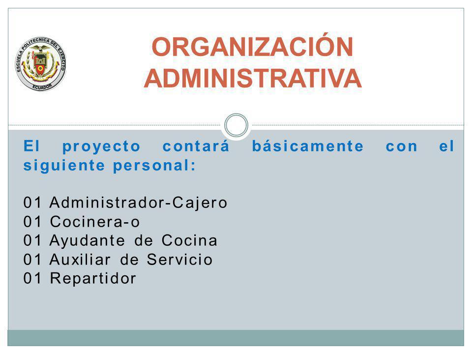ORGANIZACIÓN ADMINISTRATIVA El proyecto contará básicamente con el siguiente personal: 01 Administrador-Cajero 01 Cocinera-o 01 Ayudante de Cocina 01