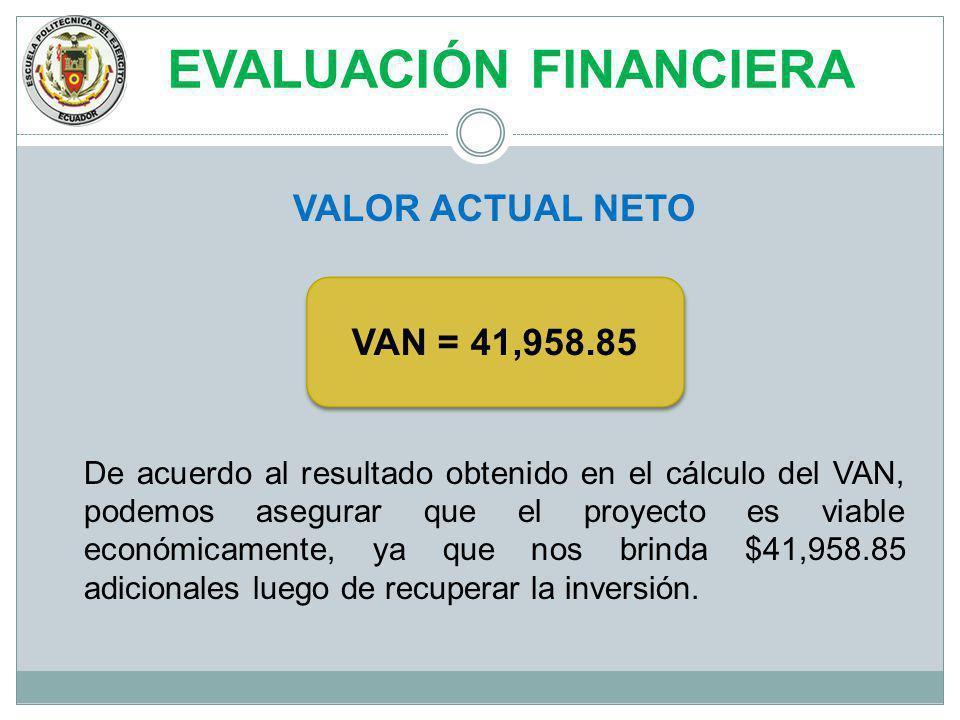 EVALUACIÓN FINANCIERA VALOR ACTUAL NETO De acuerdo al resultado obtenido en el cálculo del VAN, podemos asegurar que el proyecto es viable económicame