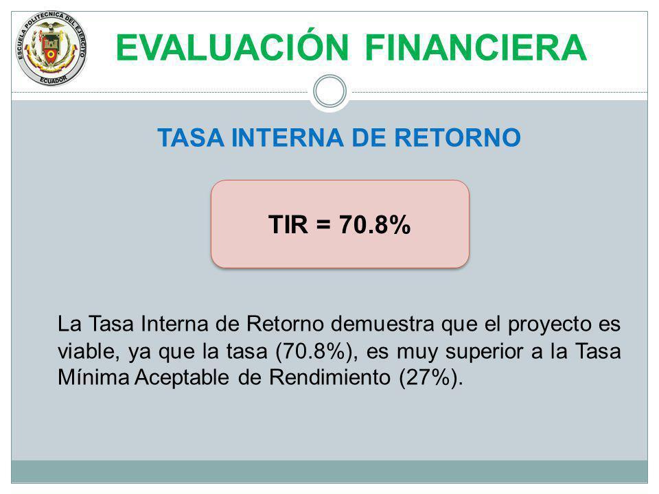 EVALUACIÓN FINANCIERA TASA INTERNA DE RETORNO La Tasa Interna de Retorno demuestra que el proyecto es viable, ya que la tasa (70.8%), es muy superior