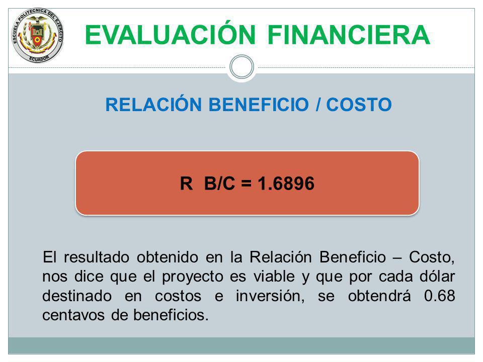 EVALUACIÓN FINANCIERA RELACIÓN BENEFICIO / COSTO El resultado obtenido en la Relación Beneficio – Costo, nos dice que el proyecto es viable y que por