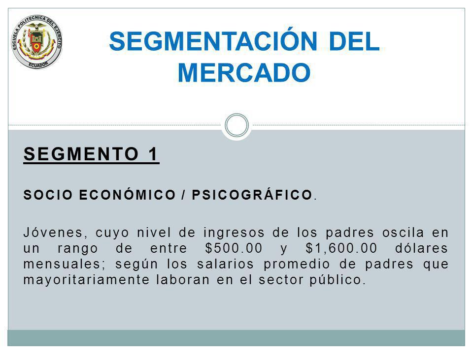 SEGMENTO 1 CONDUCTUAL.- BENEFICIOS / OCASIONES.