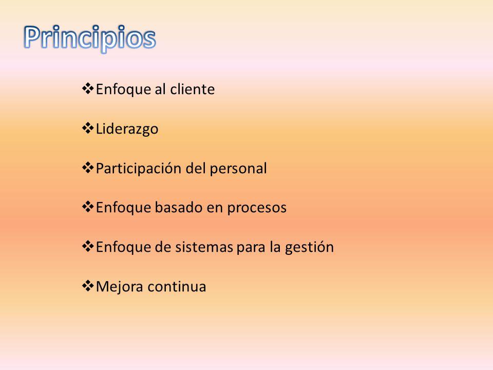 Enfoque al cliente Liderazgo Participación del personal Enfoque basado en procesos Enfoque de sistemas para la gestión Mejora continua