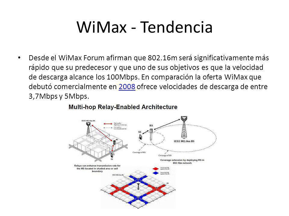 WiMax - Tendencia Desde el WiMax Forum afirman que 802.16m será significativamente más rápido que su predecesor y que uno de sus objetivos es que la v