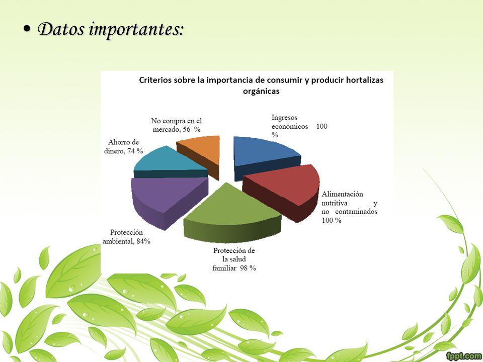 Datos Generales: Estará Ubicado en la autopista terminal pascuales Se lo realizará a partir de Octubre del 2012 La aportación de Socios al capital de la empresa será de $15.000