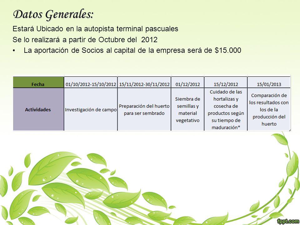 Datos Generales: Estará Ubicado en la autopista terminal pascuales Se lo realizará a partir de Octubre del 2012 La aportación de Socios al capital de