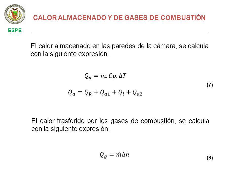 ESPE CALOR ALMACENADO Y DE GASES DE COMBUSTIÓN El calor almacenado en las paredes de la cámara, se calcula con la siguiente expresión.
