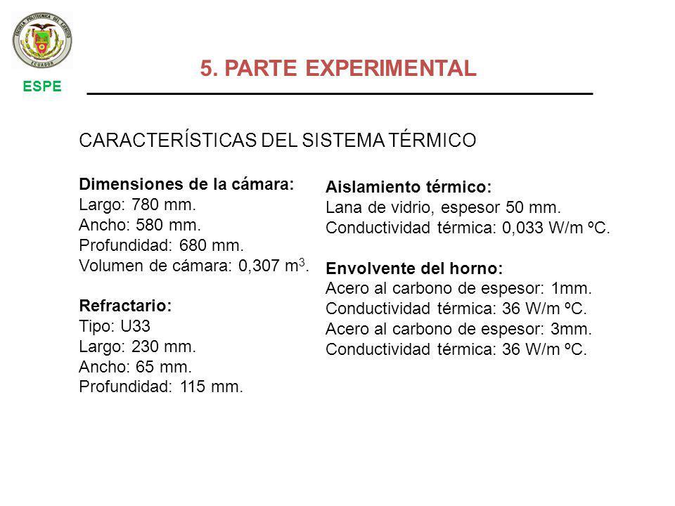 CARACTERÍSTICAS DEL SISTEMA TÉRMICO Dimensiones de la cámara: Largo: 780 mm.