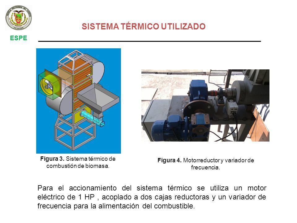 SISTEMA TÉRMICO UTILIZADO Figura 3.Sistema térmico de combustión de biomasa.