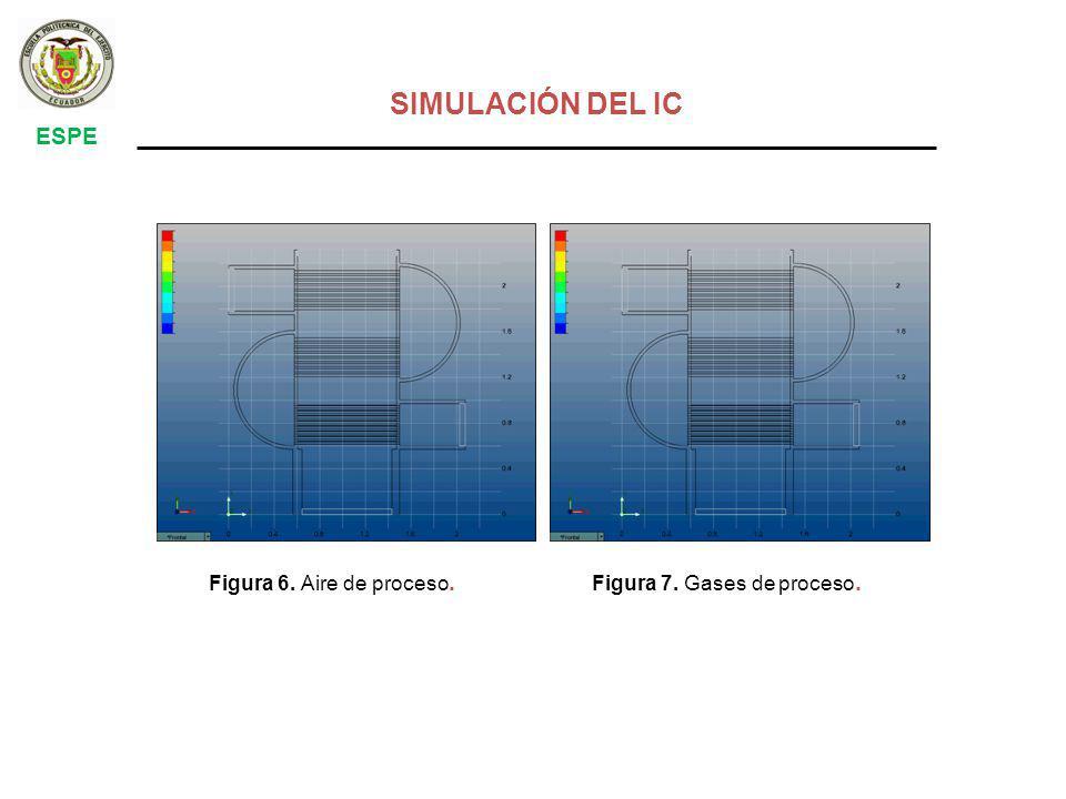 SIMULACIÓN DEL IC ESPE Figura 6. Aire de proceso. Figura 7. Gases de proceso.