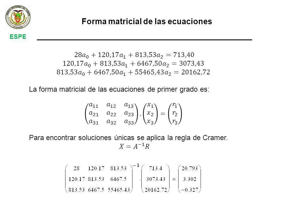 ESPE Forma matricial de las ecuaciones