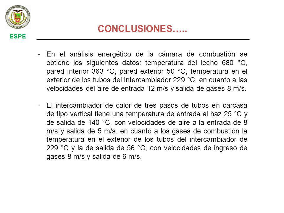 ESPE CONCLUSIONES…..