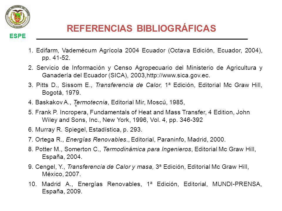 1.Edifarm, Vademécum Agrícola 2004 Ecuador (Octava Edición, Ecuador, 2004), pp.