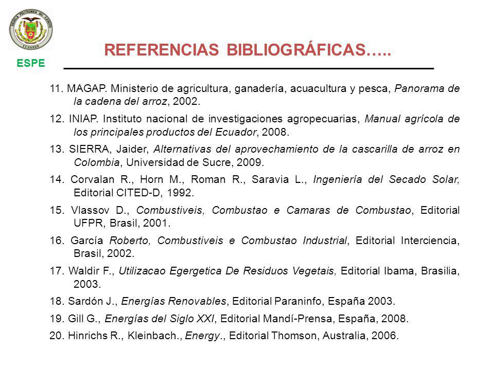 ESPE REFERENCIAS BIBLIOGRÁFICAS…..11. MAGAP.