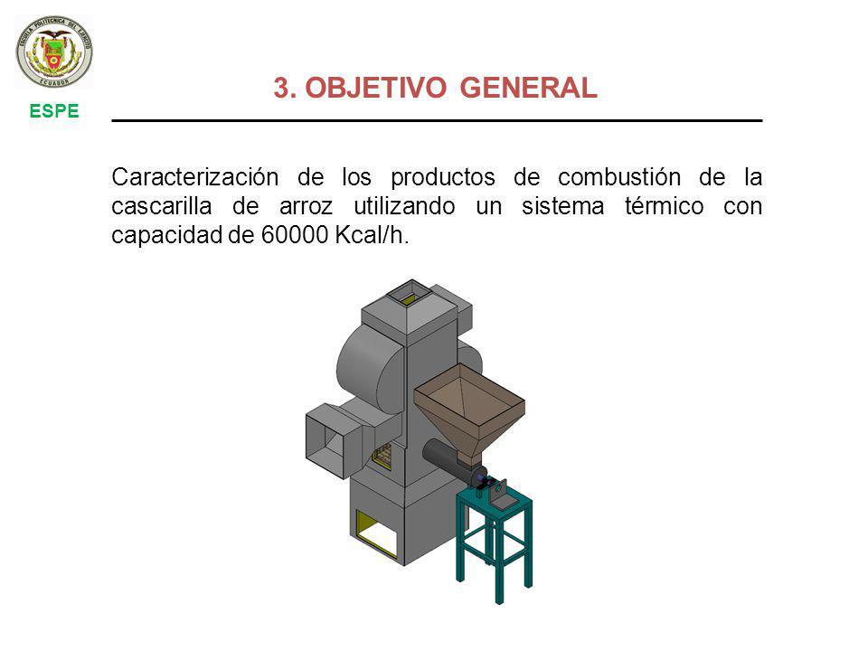 Caracterización de los productos de combustión de la cascarilla de arroz utilizando un sistema térmico con capacidad de 60000 Kcal/h.