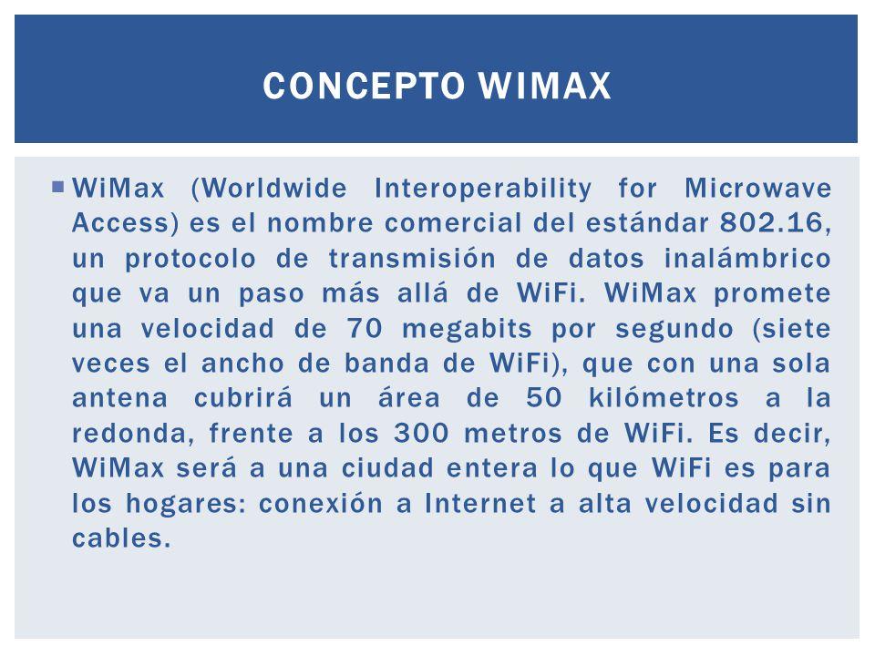 WiMax (Worldwide Interoperability for Microwave Access) es el nombre comercial del estándar 802.16, un protocolo de transmisión de datos inalámbrico q