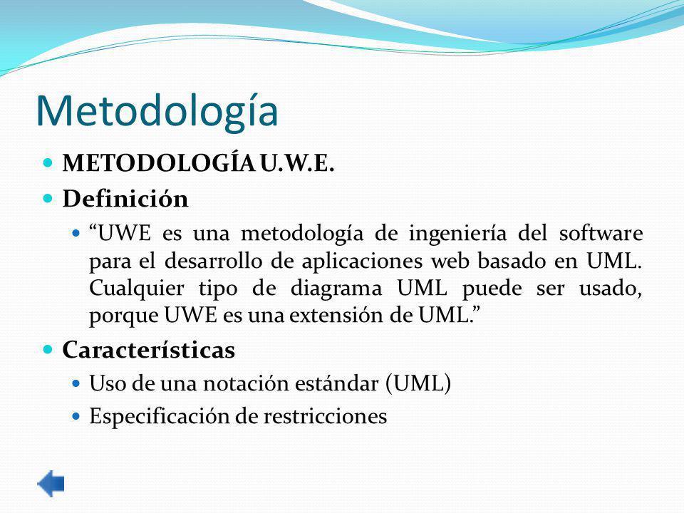 Metodología METODOLOGÍA U.W.E.