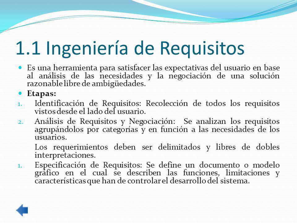 1.1 Ingeniería de Requisitos Es una herramienta para satisfacer las expectativas del usuario en base al análisis de las necesidades y la negociación de una solución razonable libre de ambigüedades.