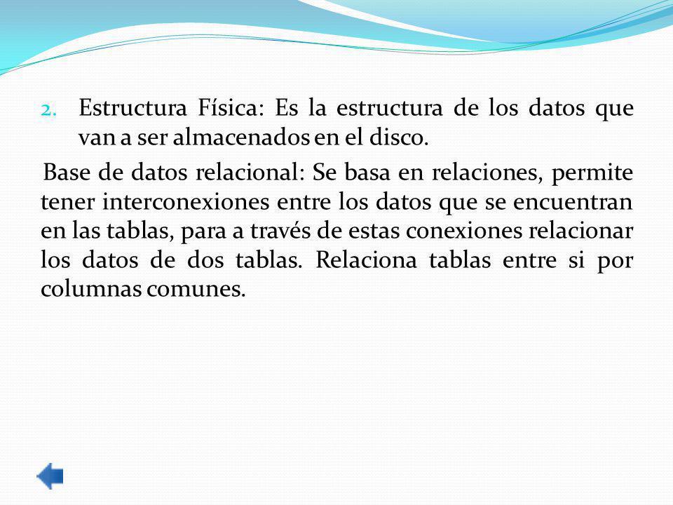 2.Estructura Física: Es la estructura de los datos que van a ser almacenados en el disco.