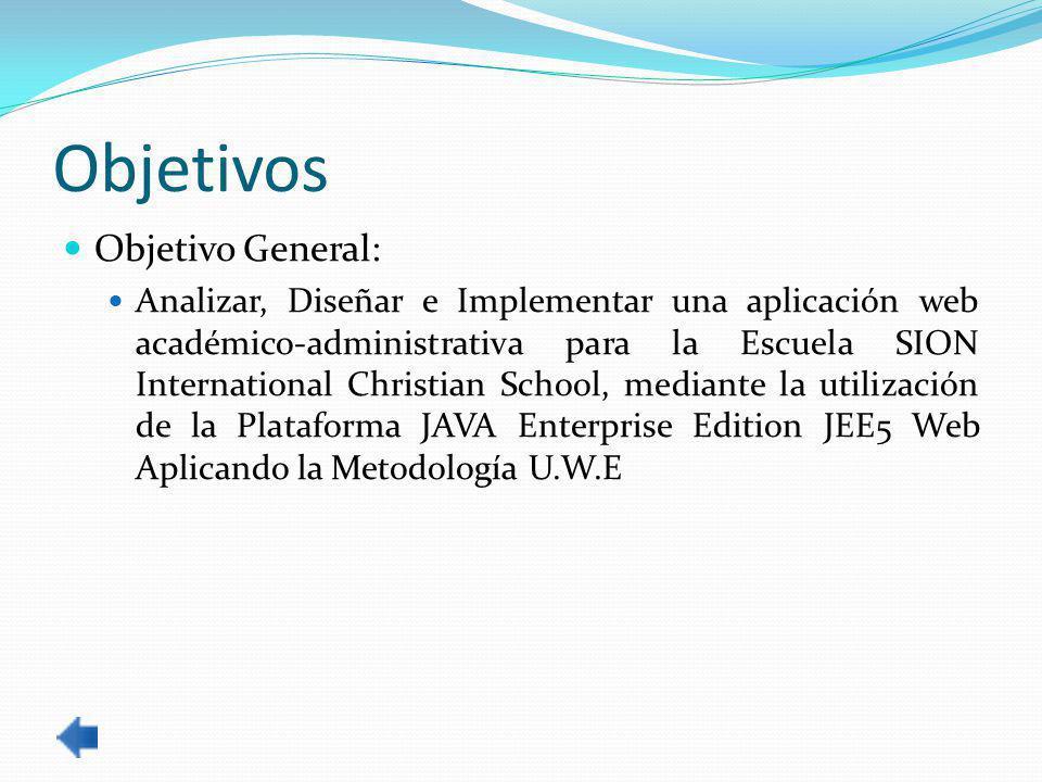 Objetivos Objetivo General: Analizar, Diseñar e Implementar una aplicación web académico-administrativa para la Escuela SION International Christian School, mediante la utilización de la Plataforma JAVA Enterprise Edition JEE5 Web Aplicando la Metodología U.W.E
