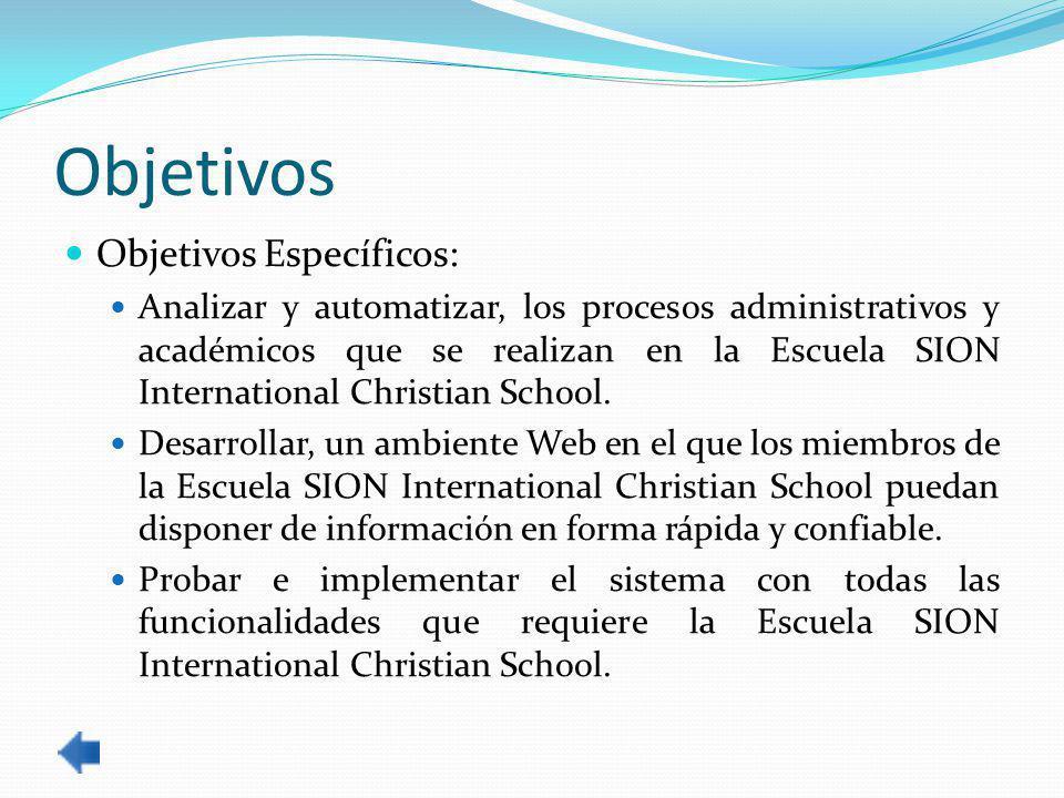 Objetivos Objetivos Específicos: Analizar y automatizar, los procesos administrativos y académicos que se realizan en la Escuela SION International Christian School.
