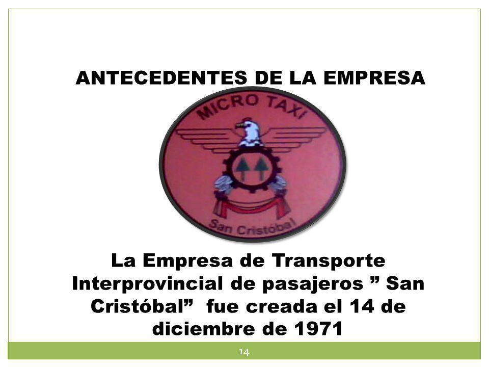ANTECEDENTES DE LA EMPRESA La Empresa de Transporte Interprovincial de pasajeros San Cristóbal fue creada el 14 de diciembre de 1971 14