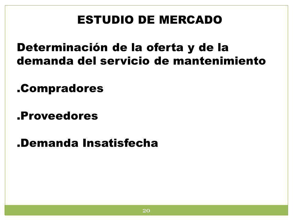 ESTUDIO DE MERCADO Determinación de la oferta y de la demanda del servicio de mantenimiento.Compradores.Proveedores.Demanda Insatisfecha 20