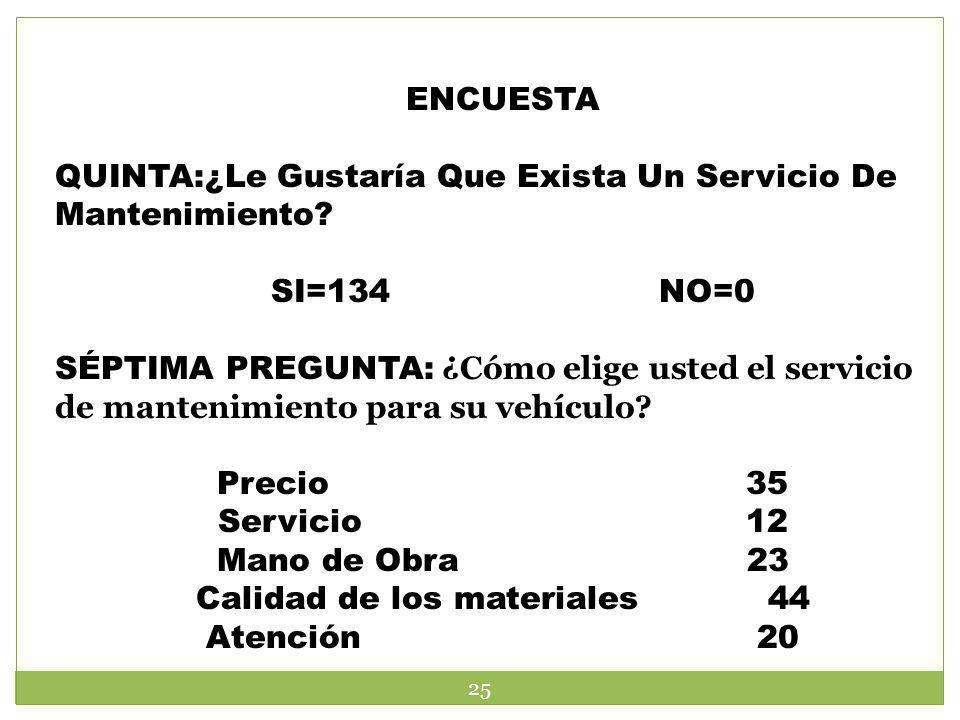 ENCUESTA QUINTA:¿Le Gustaría Que Exista Un Servicio De Mantenimiento? SI=134 NO=0 SÉPTIMA PREGUNTA: ¿Cómo elige usted el servicio de mantenimiento par