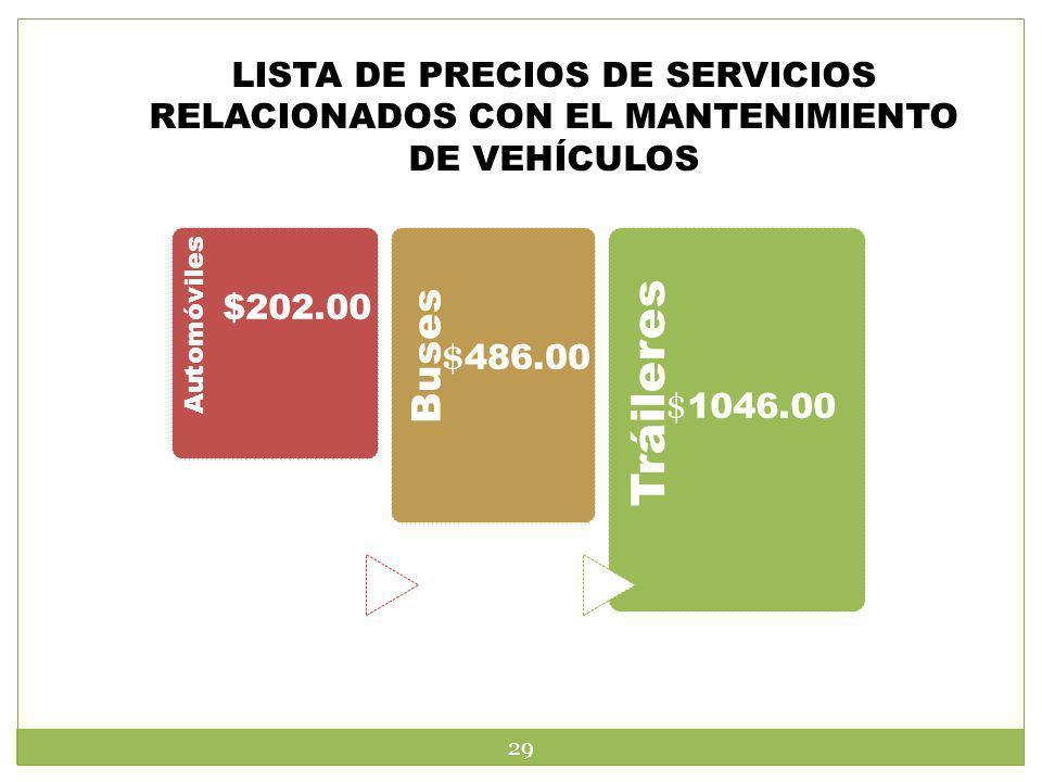 LISTA DE PRECIOS DE SERVICIOS RELACIONADOS CON EL MANTENIMIENTO DE VEHÍCULOS Automóviles $202.00 Buses $ 486.00 Tráileres $ 1046.00 29