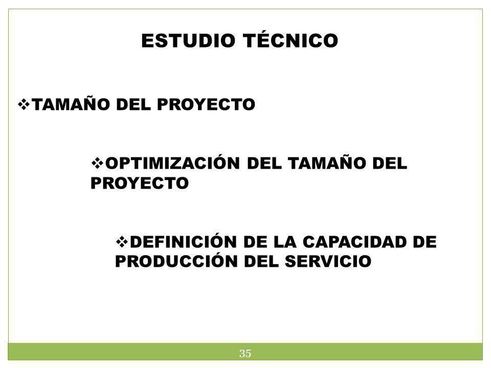 ESTUDIO TÉCNICO TAMAÑO DEL PROYECTO OPTIMIZACIÓN DEL TAMAÑO DEL PROYECTO DEFINICIÓN DE LA CAPACIDAD DE PRODUCCIÓN DEL SERVICIO 35