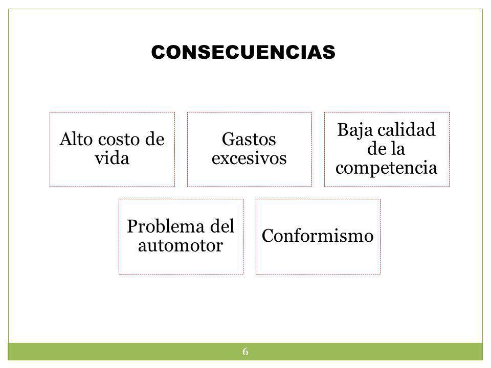 Alto costo de vida Gastos excesivos Baja calidad de la competencia Problema del automotor Conformismo CONSECUENCIAS 6