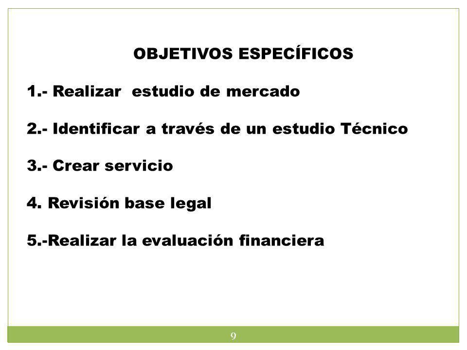 OBJETIVOS ESPECÍFICOS 1.- Realizar estudio de mercado 2.- Identificar a través de un estudio Técnico 3.- Crear servicio 4. Revisión base legal 5.-Real