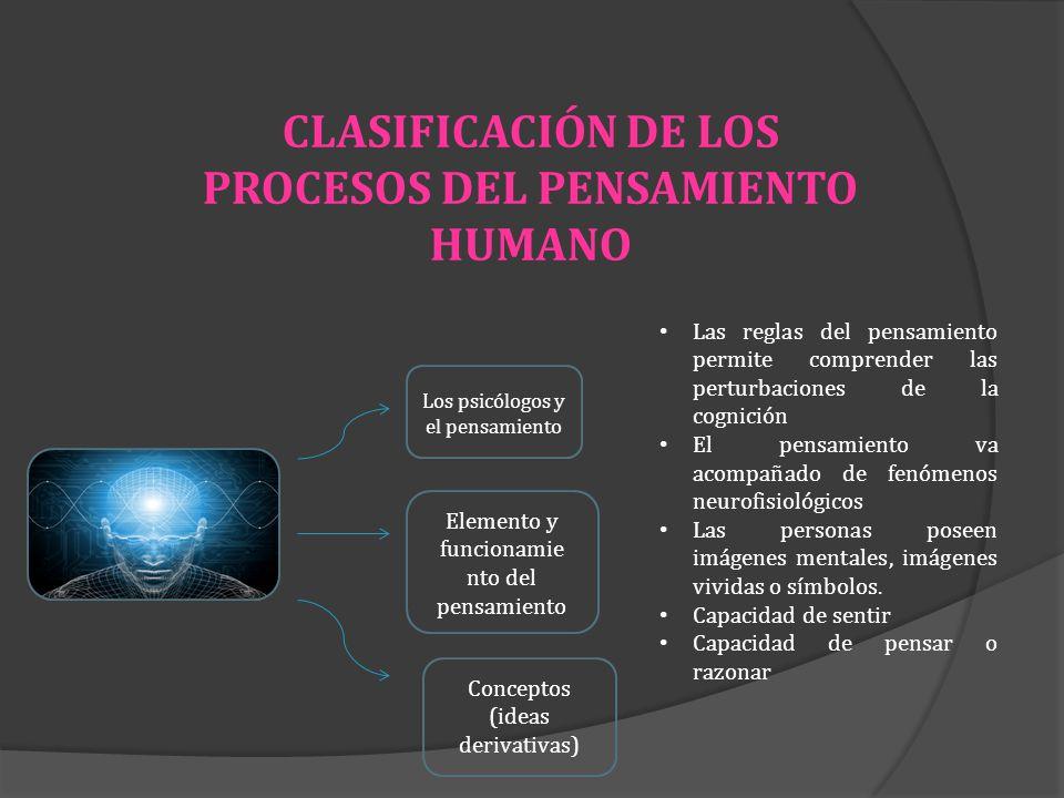 CLASIFICACIÓN DE LOS PROCESOS DEL PENSAMIENTO HUMANO Las reglas del pensamiento permite comprender las perturbaciones de la cognición El pensamiento v