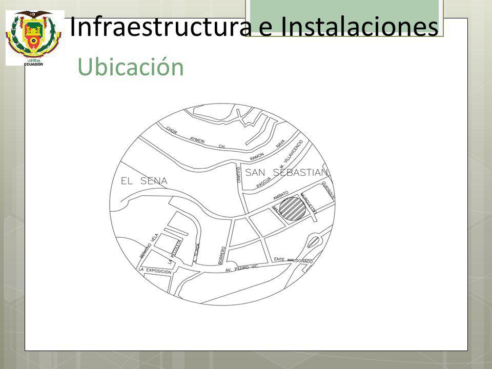 Ubicación Infraestructura e Instalaciones