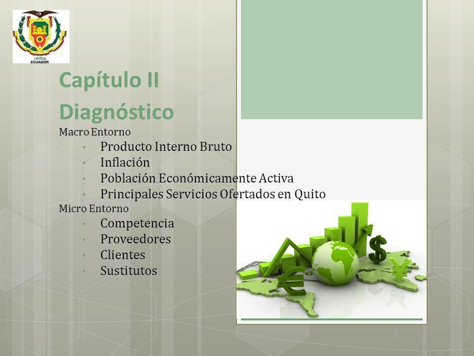 Capítulo II Diagnóstico Macro Entorno Producto Interno Bruto Inflación Población Económicamente Activa Principales Servicios Ofertados en Quito Micro