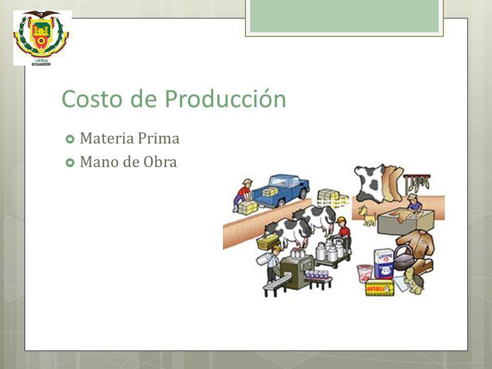 Costo de Producción Materia Prima Mano de Obra
