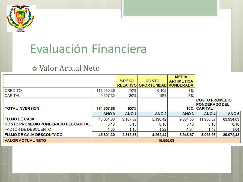 Evaluación Financiera Valor Actual Neto