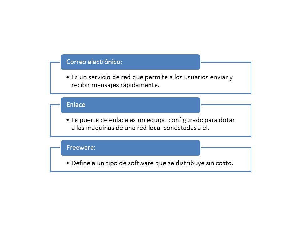 Es un servicio de red que permite a los usuarios enviar y recibir mensajes rápidamente.
