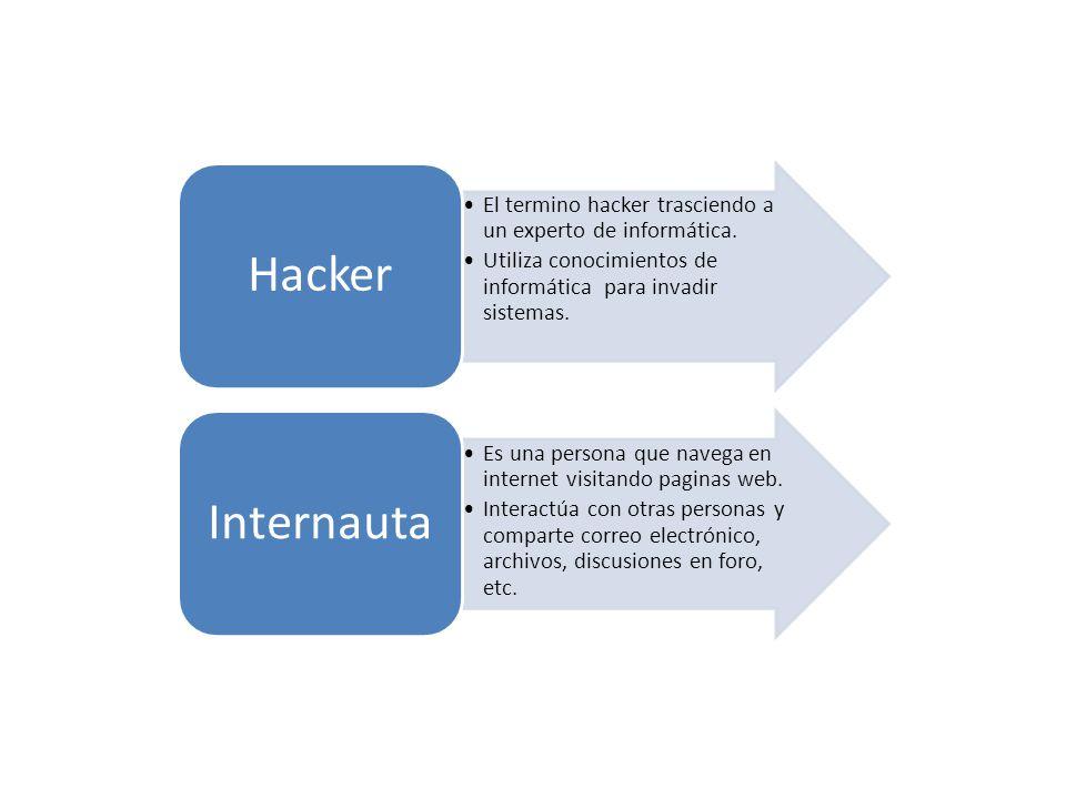 El termino hacker trasciendo a un experto de informática.