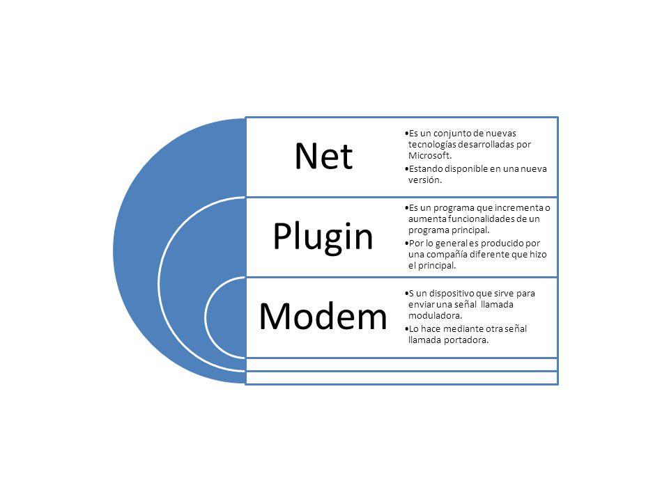 Net Plugin Modem Es un conjunto de nuevas tecnologías desarrolladas por Microsoft.